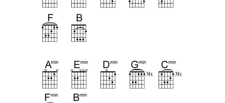 Chords And Rhythm